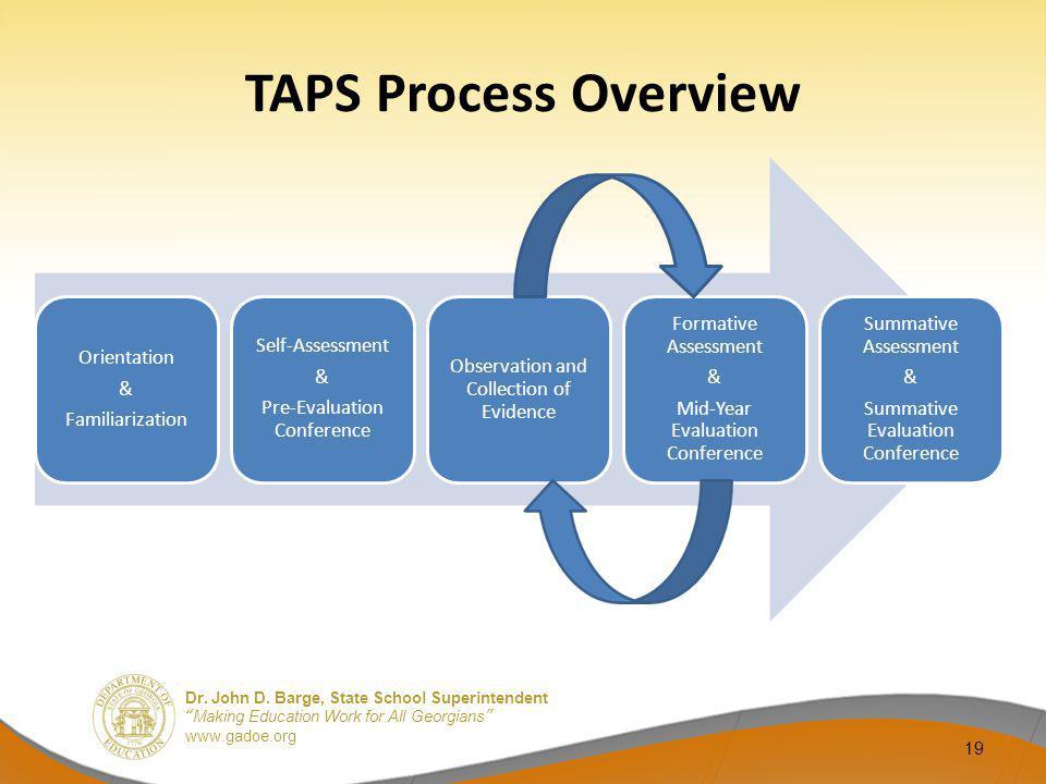 TAPS Process Overview Orientation & Familiarization Self-Assessment