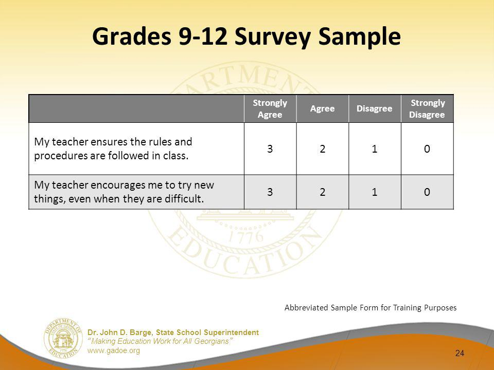 Grades 9-12 Survey Sample Strongly. Agree. Disagree. My teacher ensures the rules and procedures are followed in class.