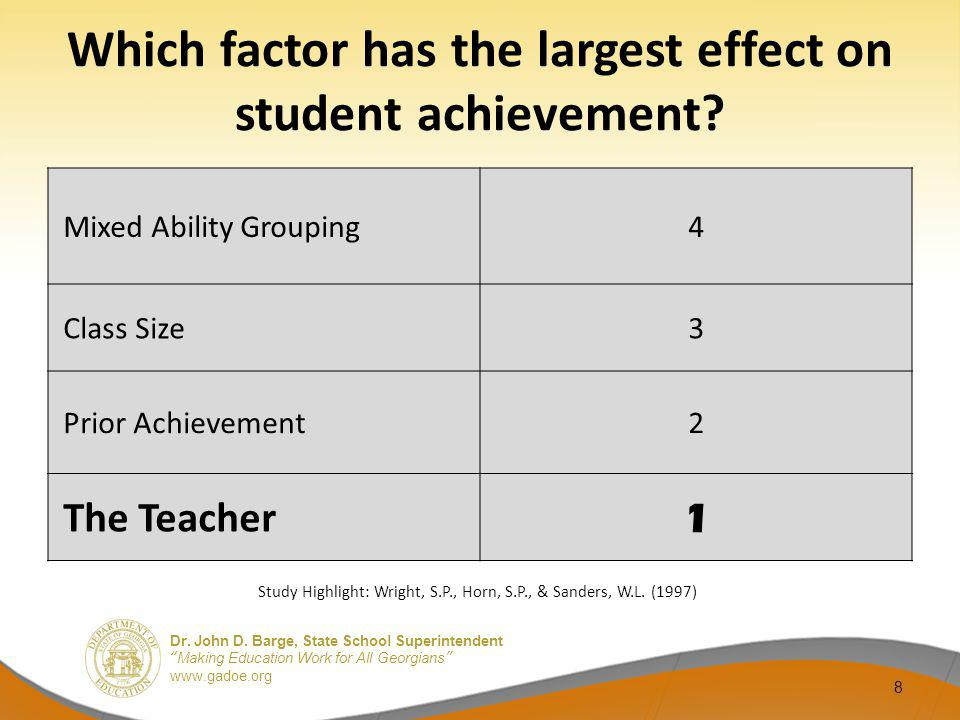 Which factor has the largest effect on student achievement