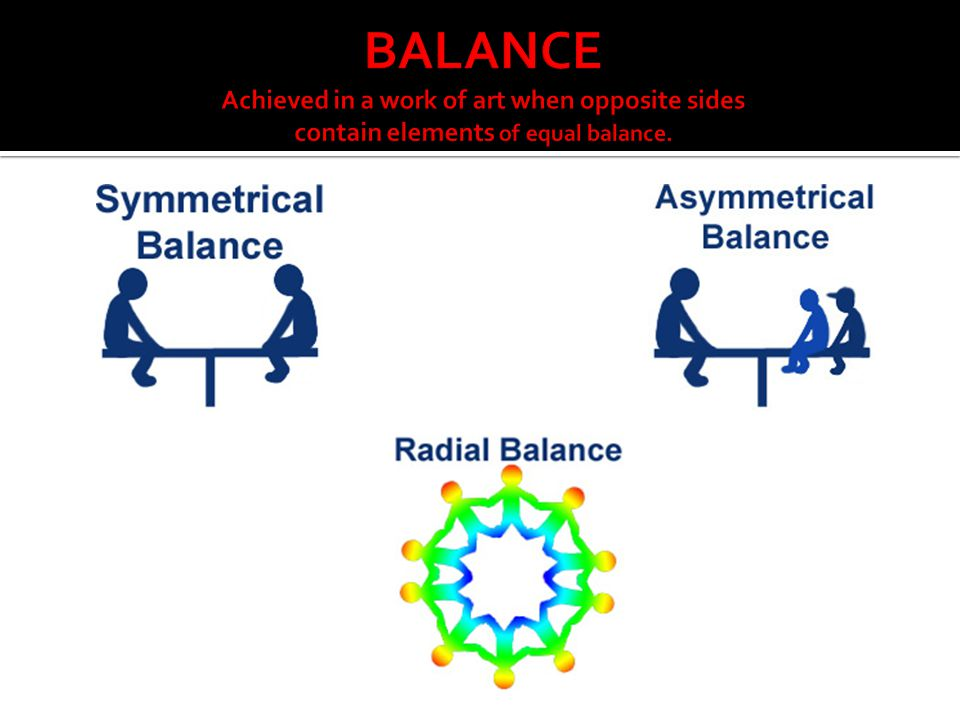 BALANCE Achieved in a work of art when opposite sides contain elements of equal balance.