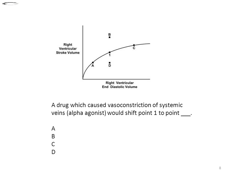 A drug which caused vasoconstriction of systemic veins (alpha agonist) would shift point 1 to point ___.