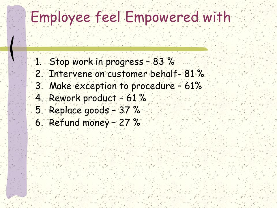 Employee feel Empowered with