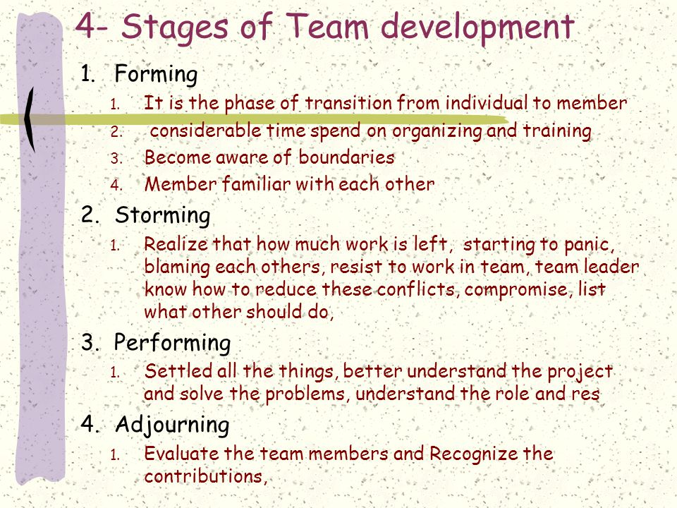 4- Stages of Team development
