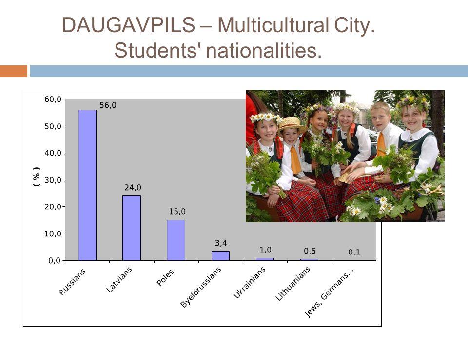 DAUGAVPILS – Multicultural City. Students nationalities.