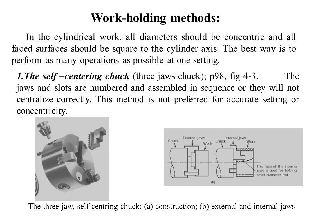 Work-holding methods: