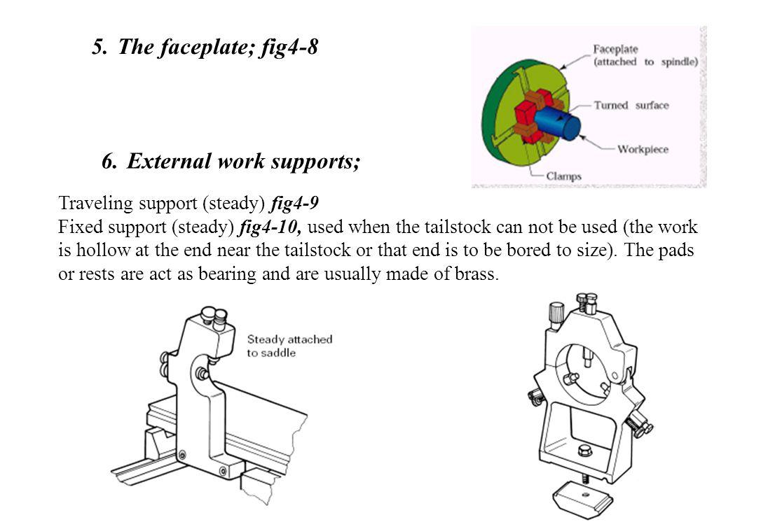 External work supports;