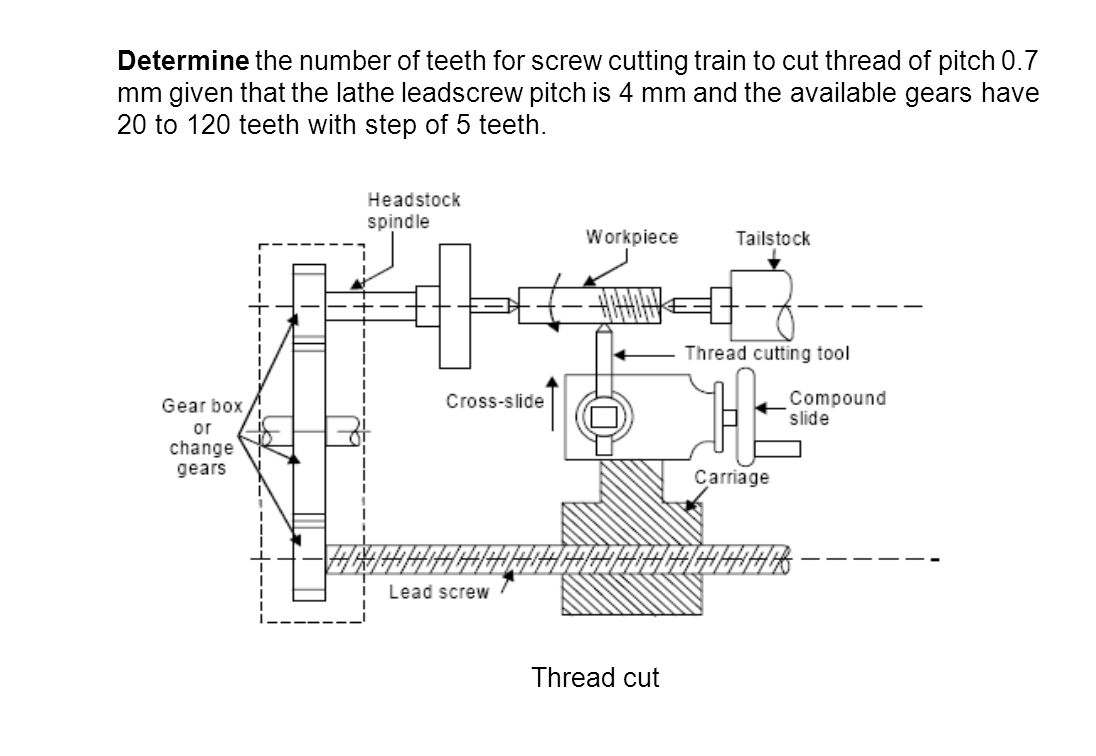 Determine the number of teeth for screw cutting train to cut thread of pitch 0.7 mm given that the lathe leadscrew pitch is 4 mm and the available gears have 20 to 120 teeth with step of 5 teeth.