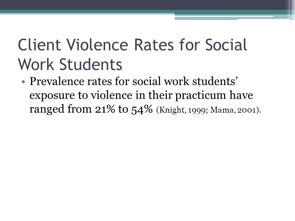 Client Violence Rates for Social Work Students