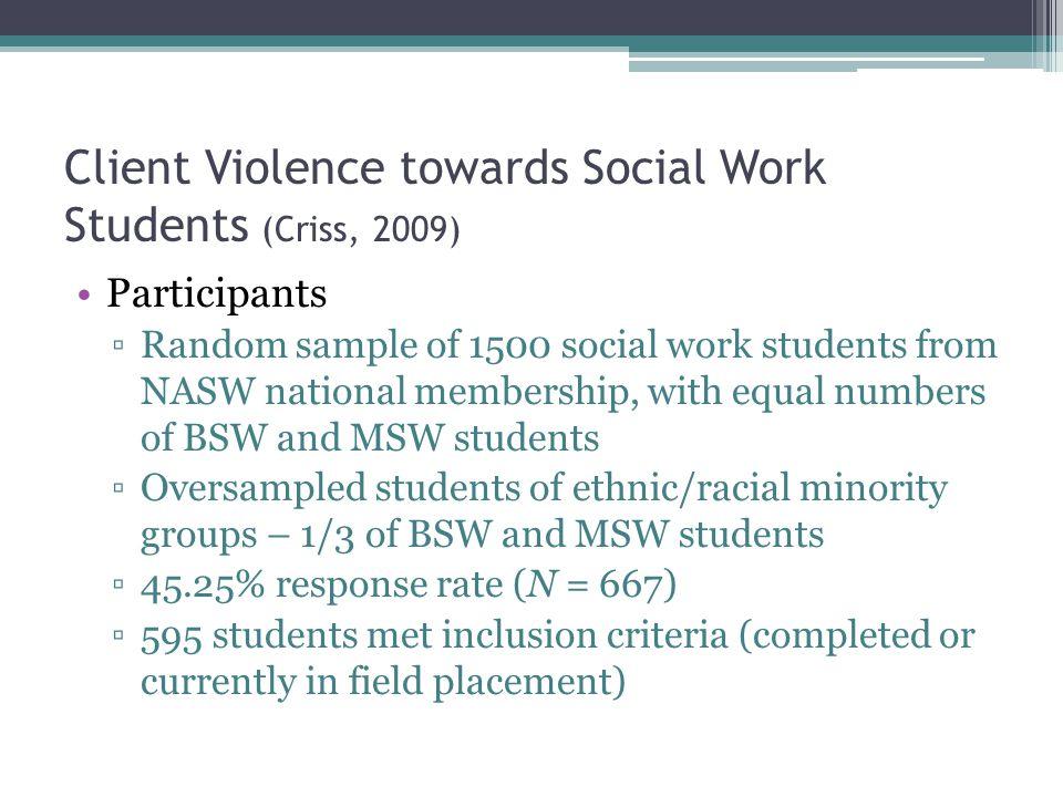 Client Violence towards Social Work Students (Criss, 2009)