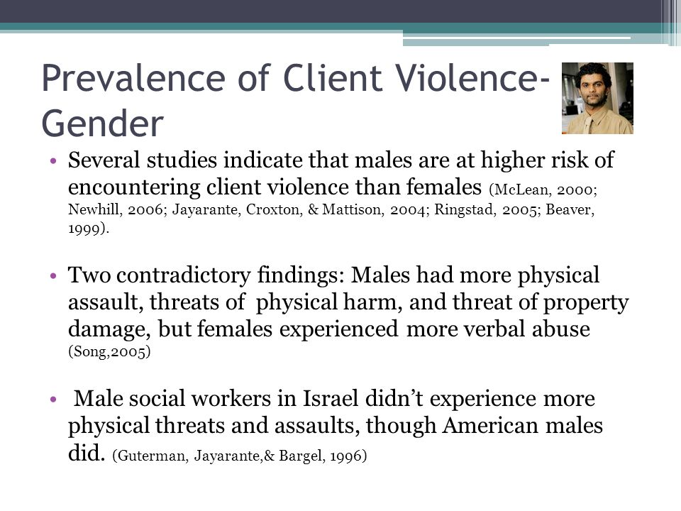 Prevalence of Client Violence- Gender