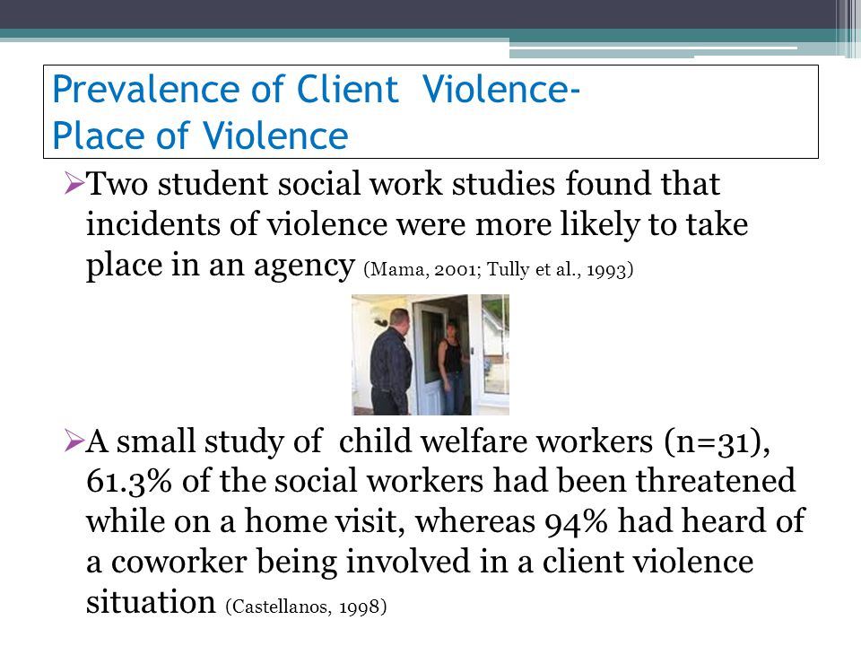 Prevalence of Client Violence- Place of Violence