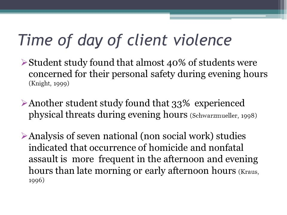 Time of day of client violence