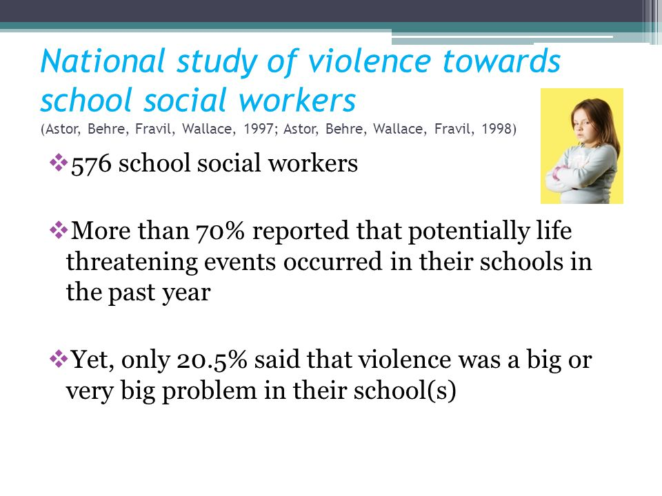 National study of violence towards school social workers (Astor, Behre, Fravil, Wallace, 1997; Astor, Behre, Wallace, Fravil, 1998)