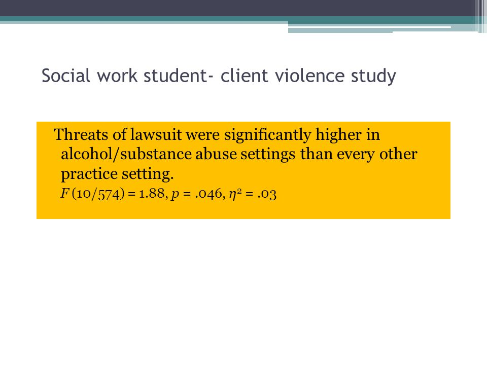 Social work student- client violence study