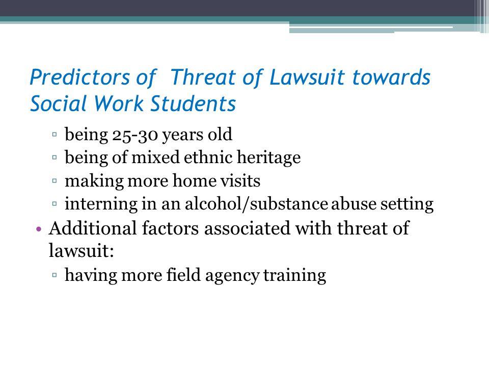 Predictors of Threat of Lawsuit towards Social Work Students
