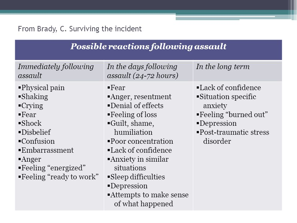 From Brady, C. Surviving the incident
