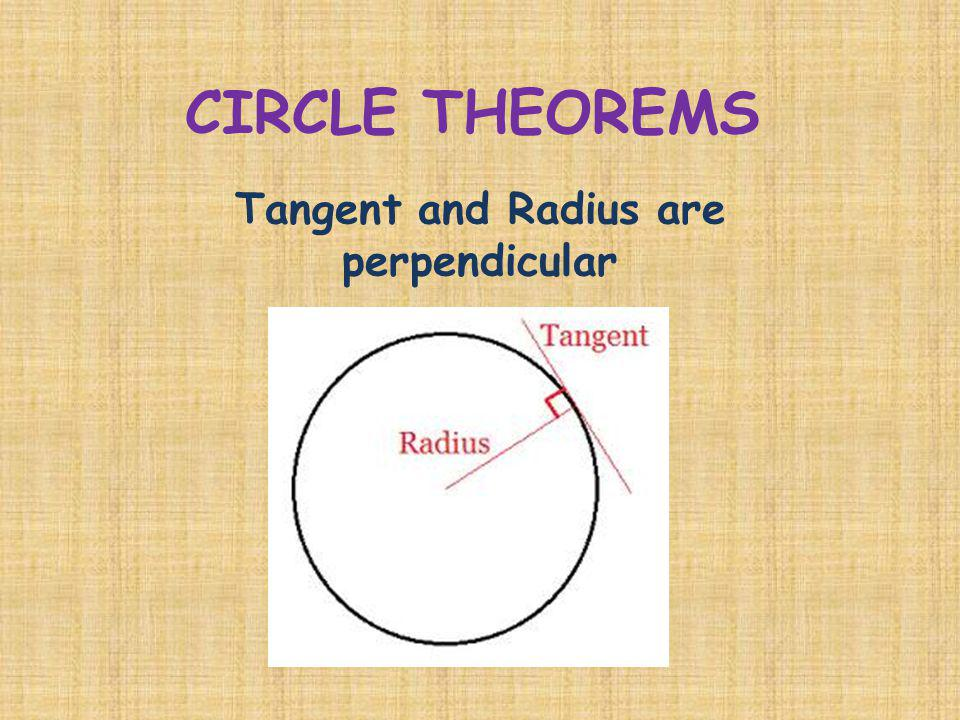 Tangent and Radius are perpendicular