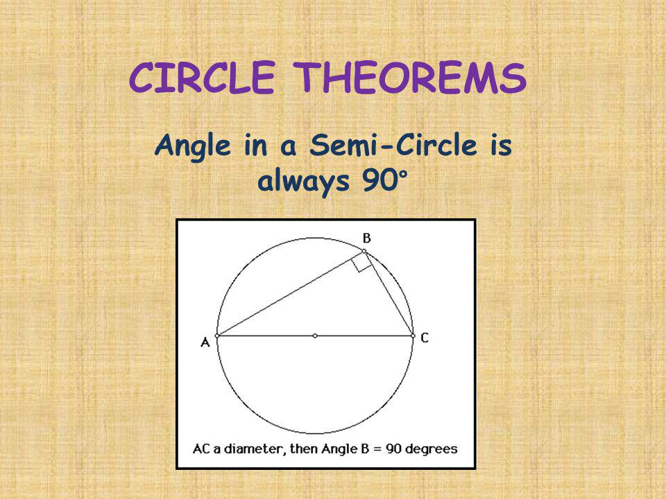 Angle in a Semi-Circle is always 90°