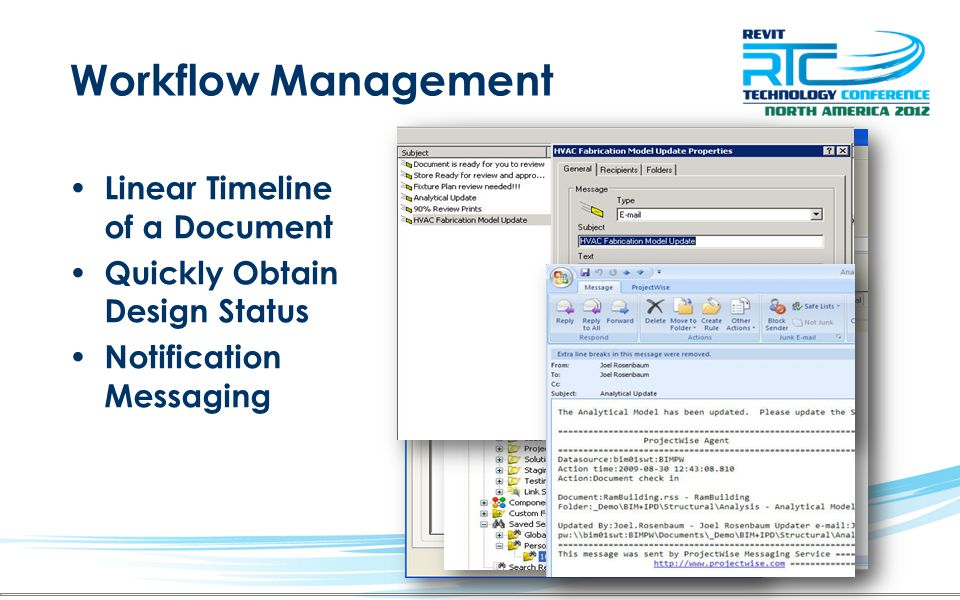 Workflow Management Linear Timeline of a Document
