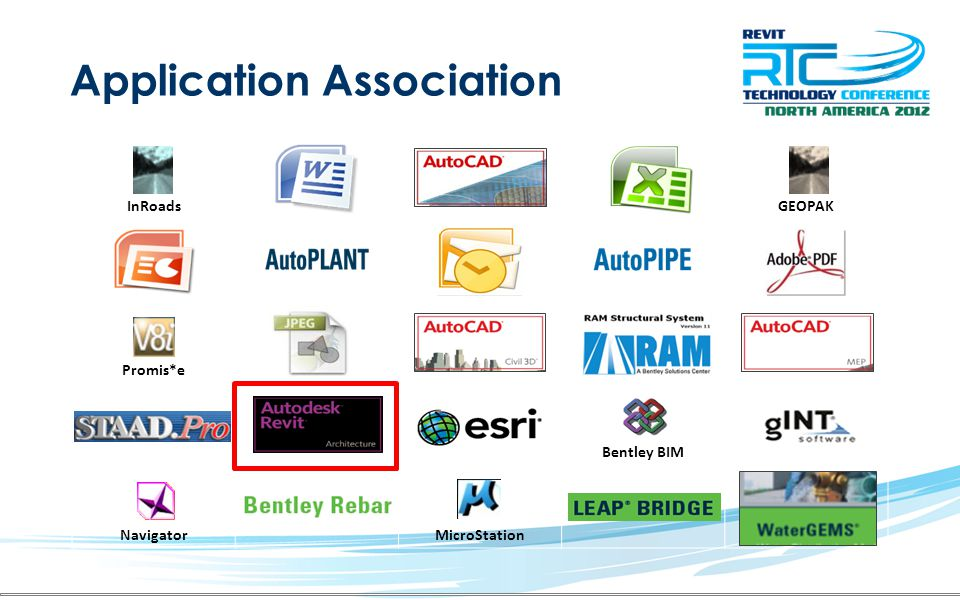 Application Association