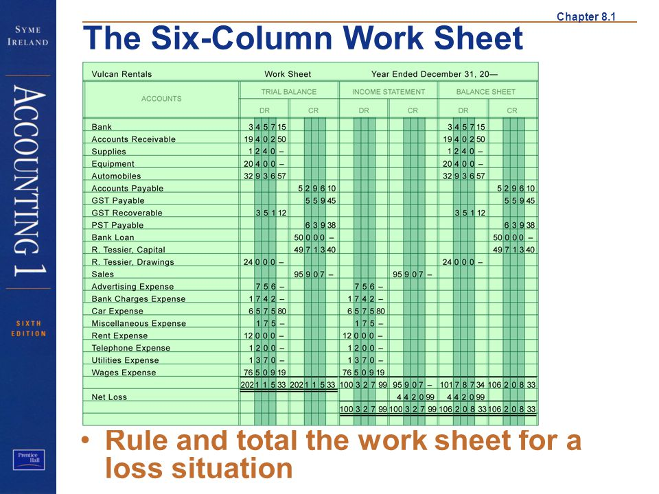 Net Loss 3 Rule and total the work sheet for a loss situation