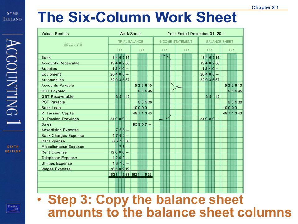 Step 3 Step 3: Copy the balance sheet amounts to the balance sheet columns