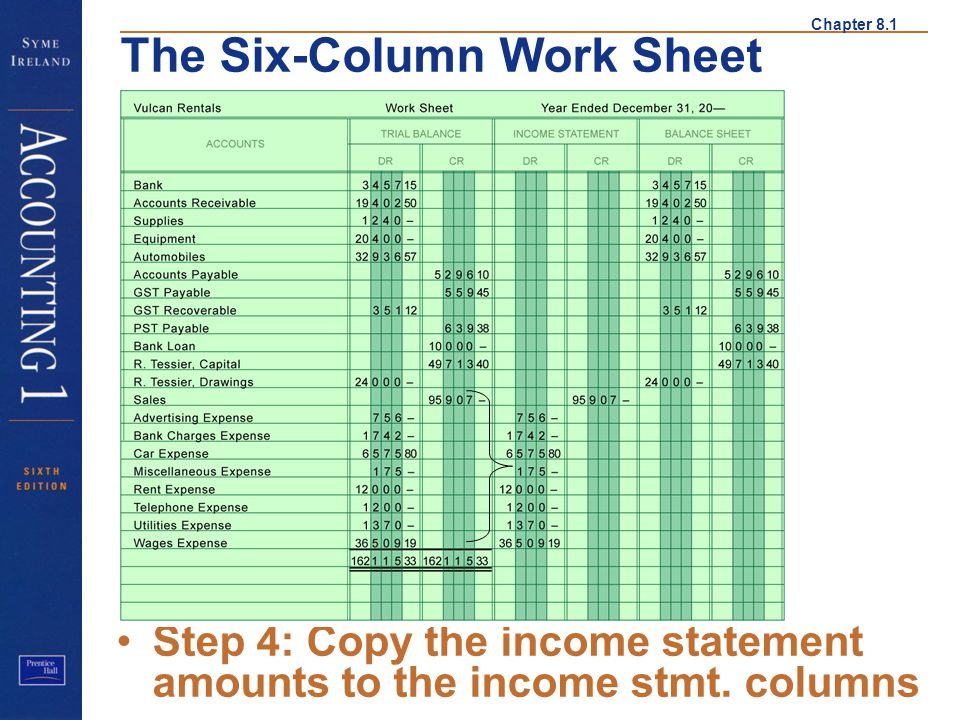 Step 4 Step 4: Copy the income statement amounts to the income stmt. columns