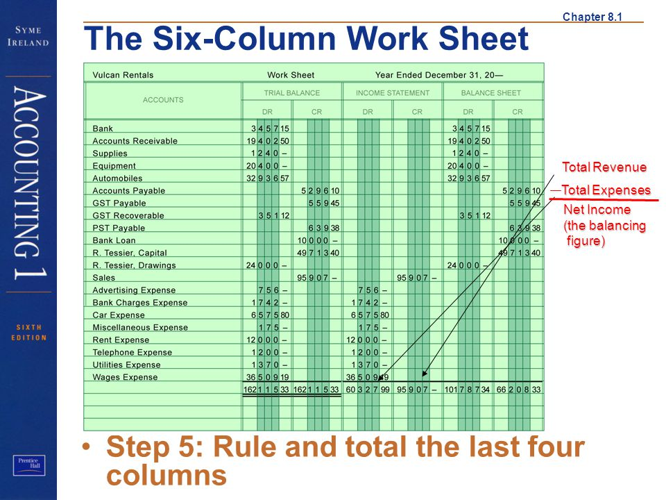 step 1 the six column work sheet prepares you for the eight column work sheet in chapter 9 step. Black Bedroom Furniture Sets. Home Design Ideas