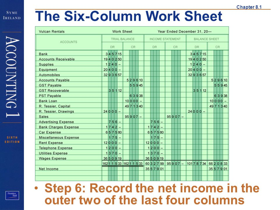 Step 6 Step 6: Record the net income in the outer two of the last four columns