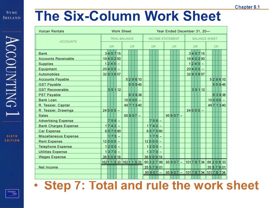 Step 7 Step 7: Total and rule the work sheet