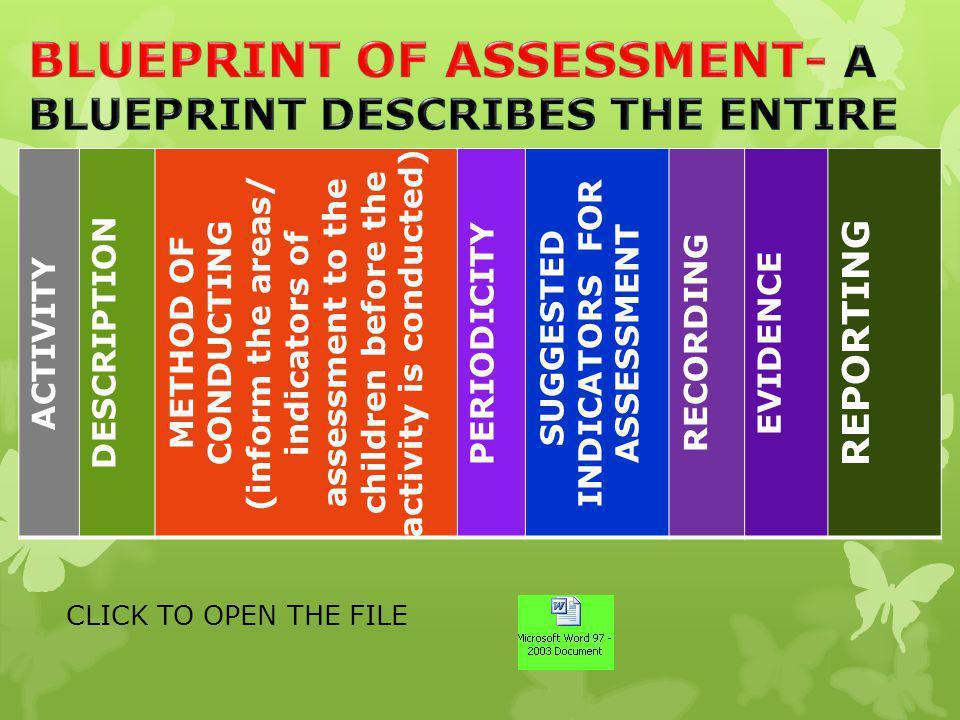 SUGGESTED INDICATORS FOR ASSESSMENT