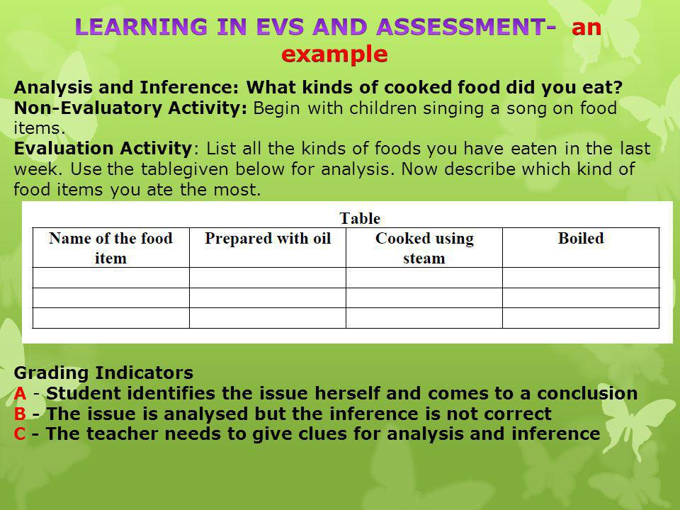 LEARNING IN EVS AND ASSESSMENT- an example