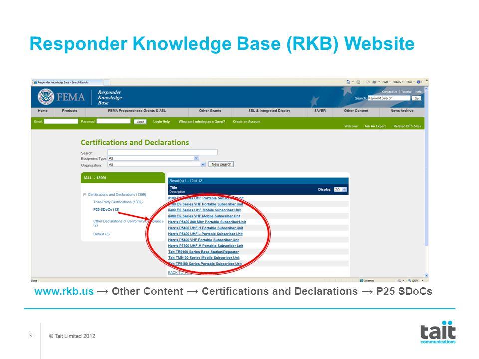 Responder Knowledge Base (RKB) Website