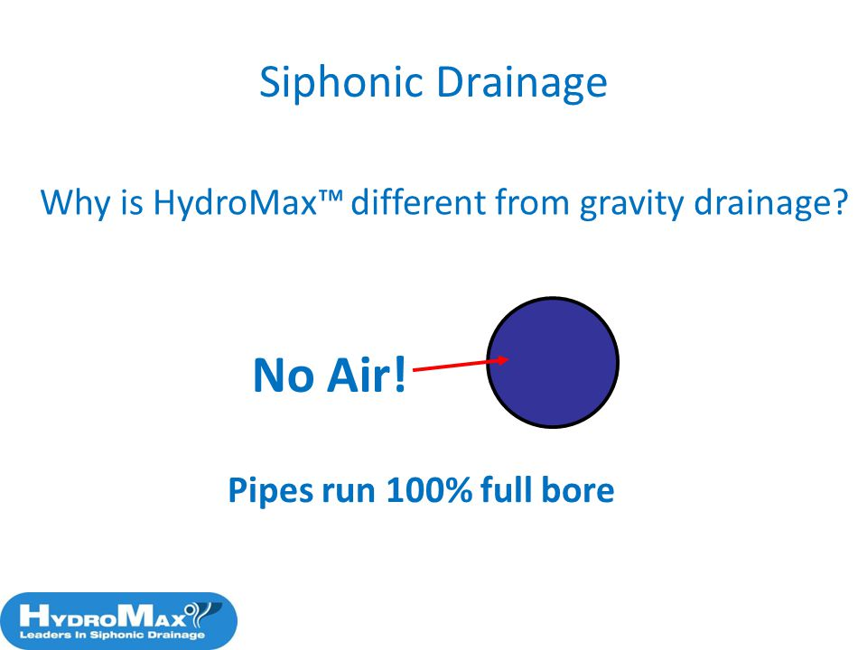 Siphonic Drainage Why is HydroMax™ different from gravity drainage