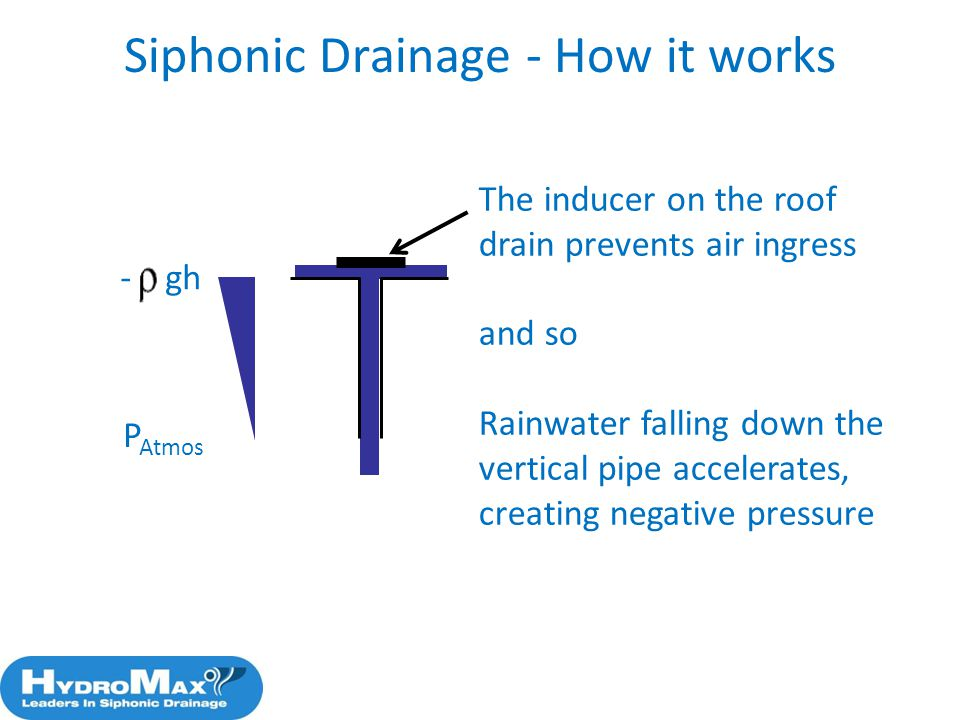 Siphonic Drainage - How it works