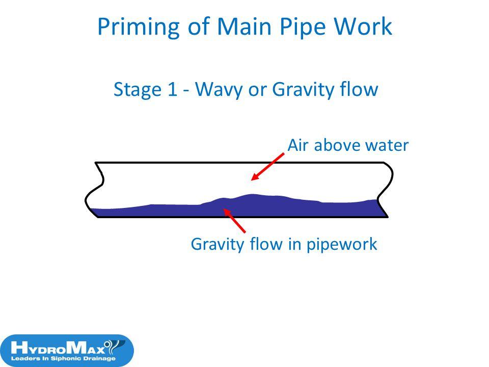 Priming of Main Pipe Work