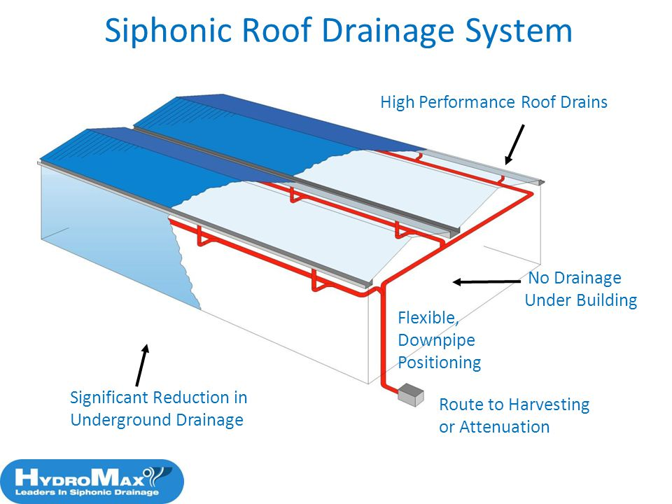 Hydromax siphonic drainage ppt download for Simple drainage system