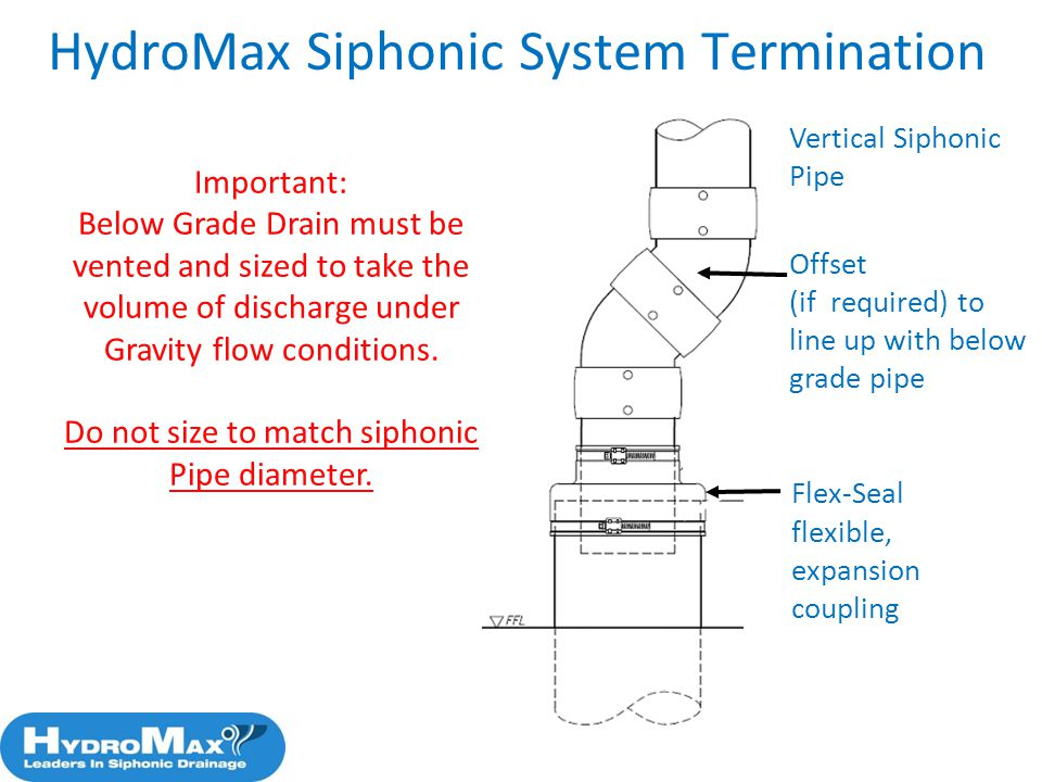 HydroMax Siphonic System Termination