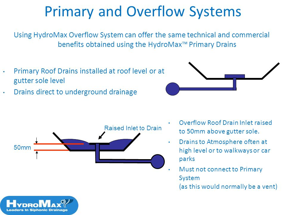 Primary and Overflow Systems