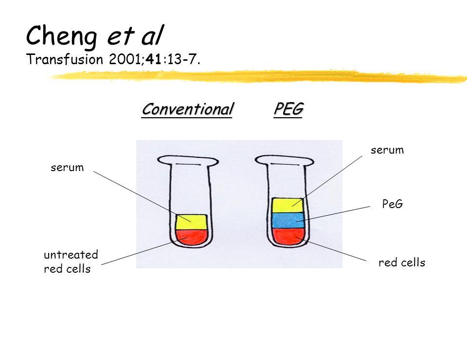 Cheng et al Transfusion 2001;41:13-7.