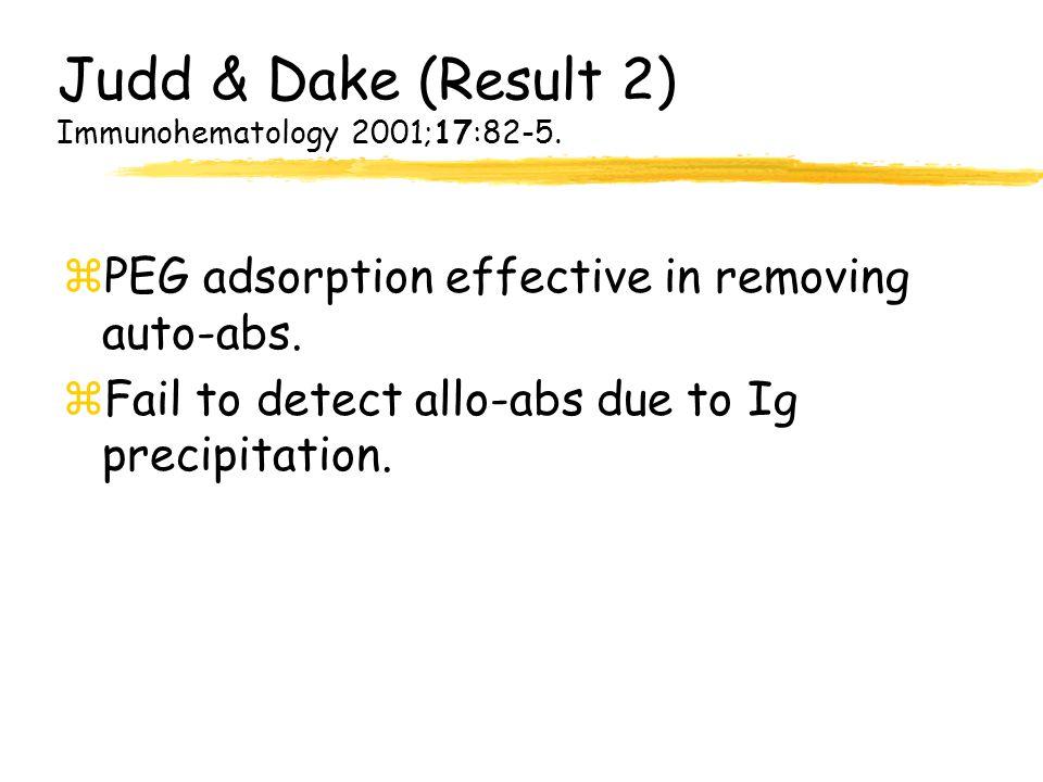 Judd & Dake (Result 2) Immunohematology 2001;17:82-5.