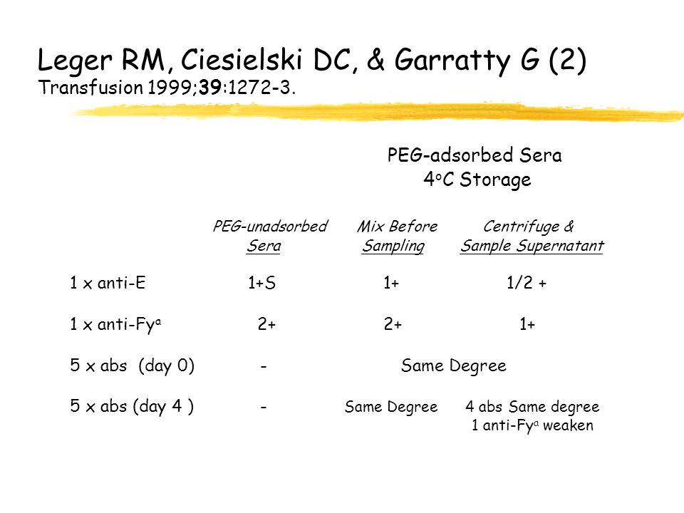 Leger RM, Ciesielski DC, & Garratty G (2) Transfusion 1999;39:1272-3.