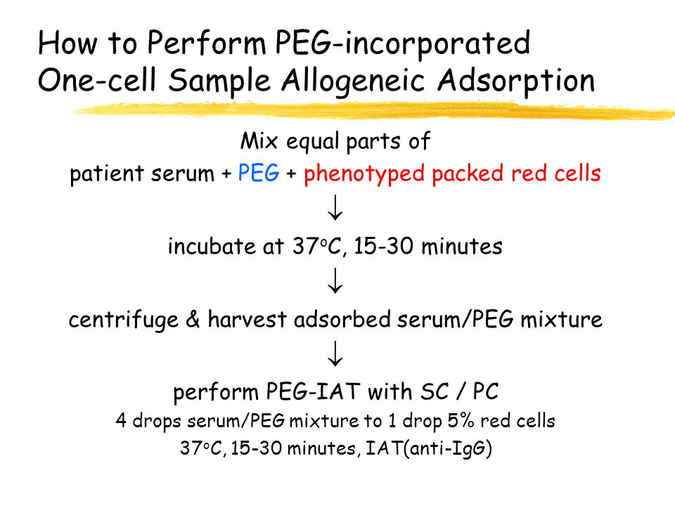 How to Perform PEG-incorporated One-cell Sample Allogeneic Adsorption