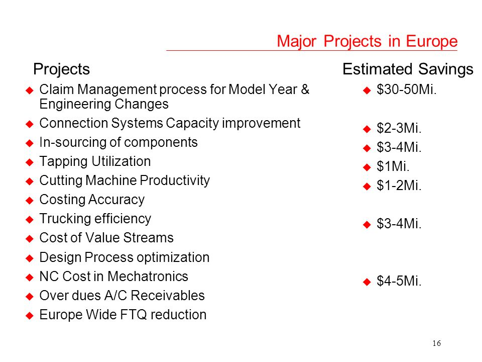 Major Projects in Europe