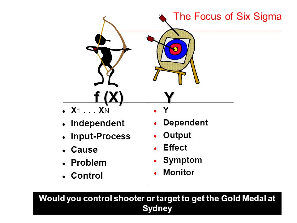 Would you control shooter or target to get the Gold Medal at Sydney