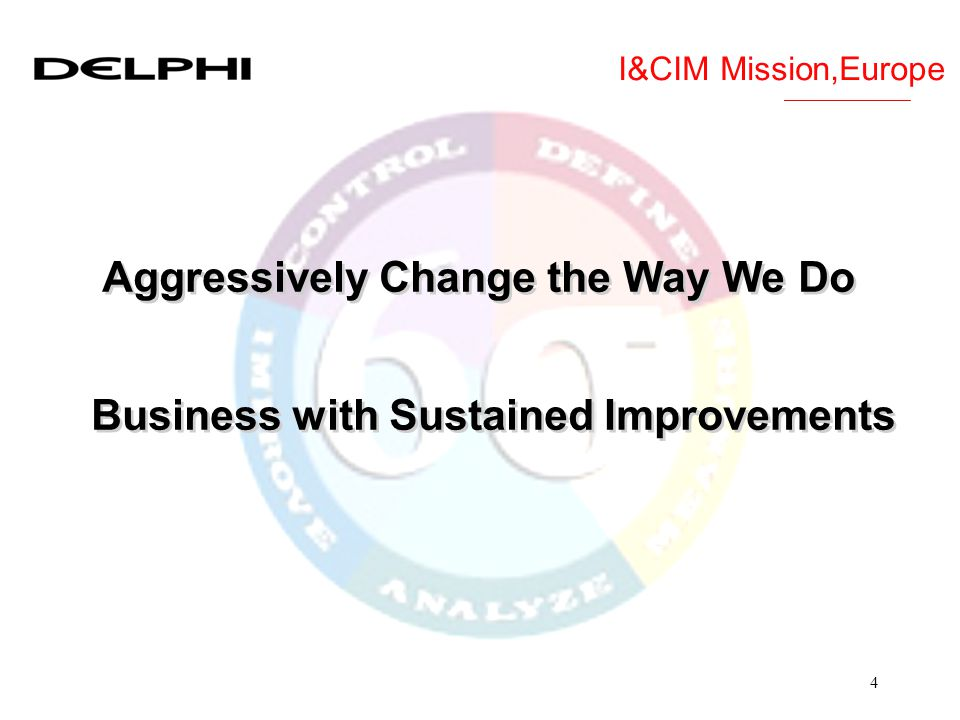 Aggressively Change the Way We Do Business with Sustained Improvements