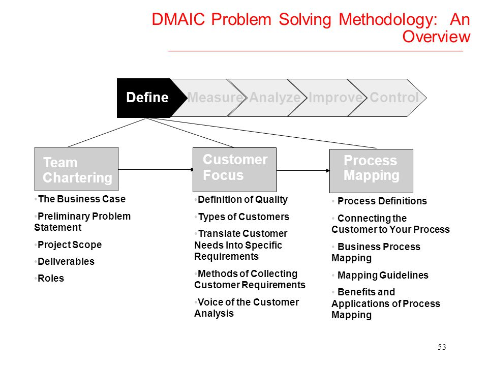 DMAIC Problem Solving Methodology: An Overview