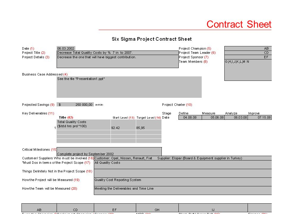 Contract Sheet