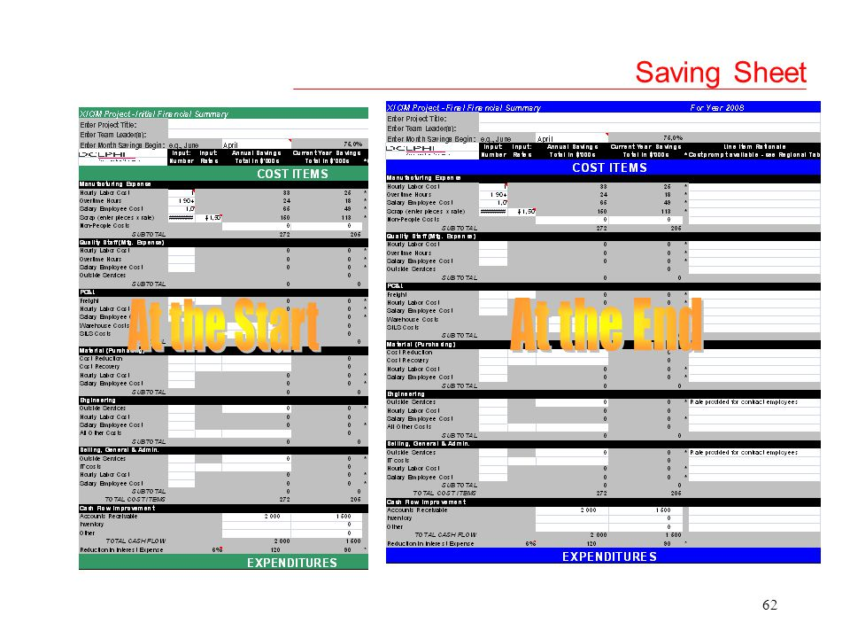 Saving Sheet At the Start At the End