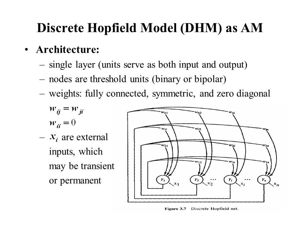 Discrete Hopfield Model (DHM) as AM